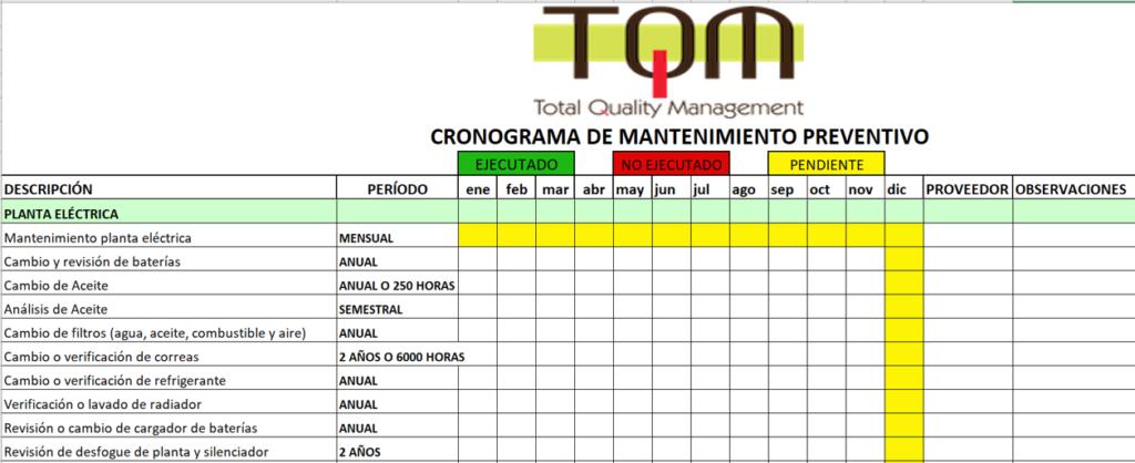 cuadro mantenimiento TQM